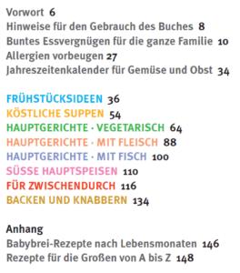 Inhaltsverzeichnis_breifreibaby